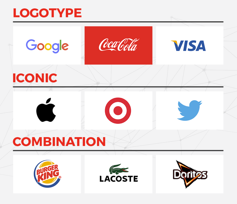 Logo Choice Strategy and Design