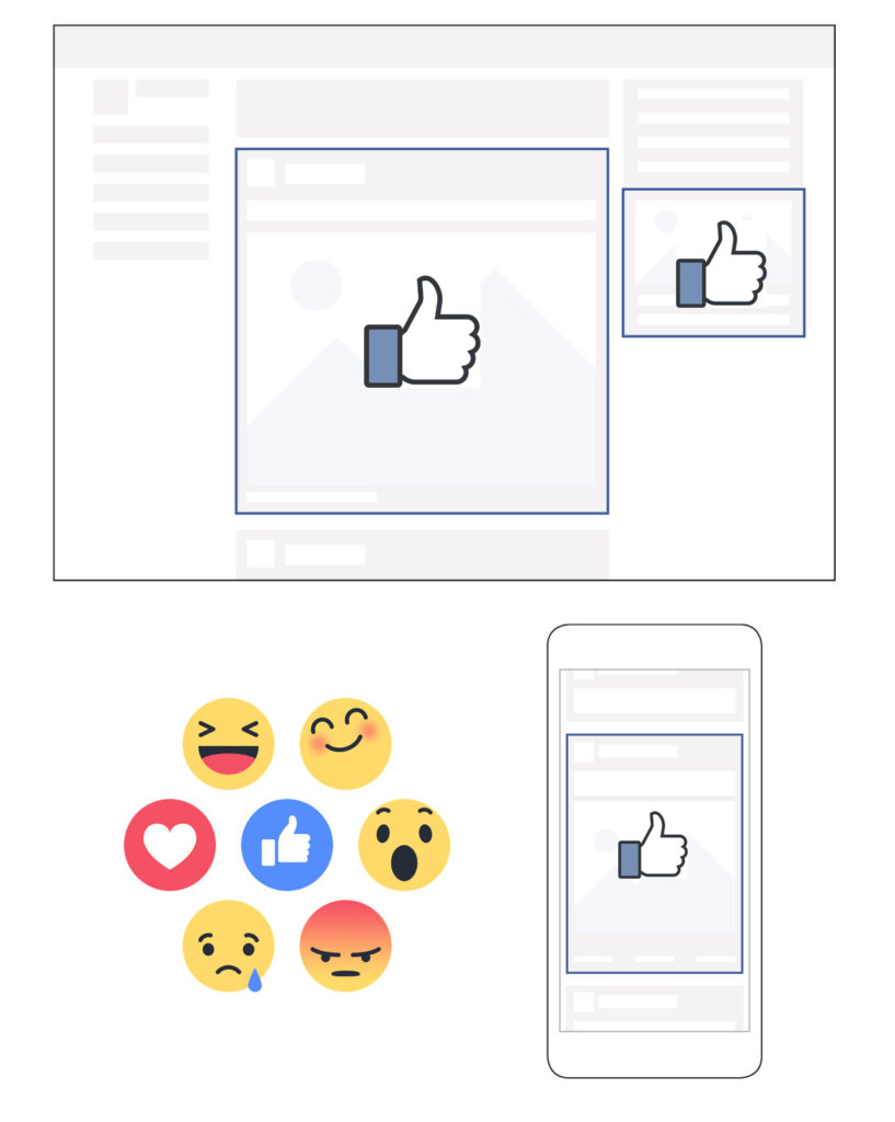 Facebook Ad Placement and Reactions